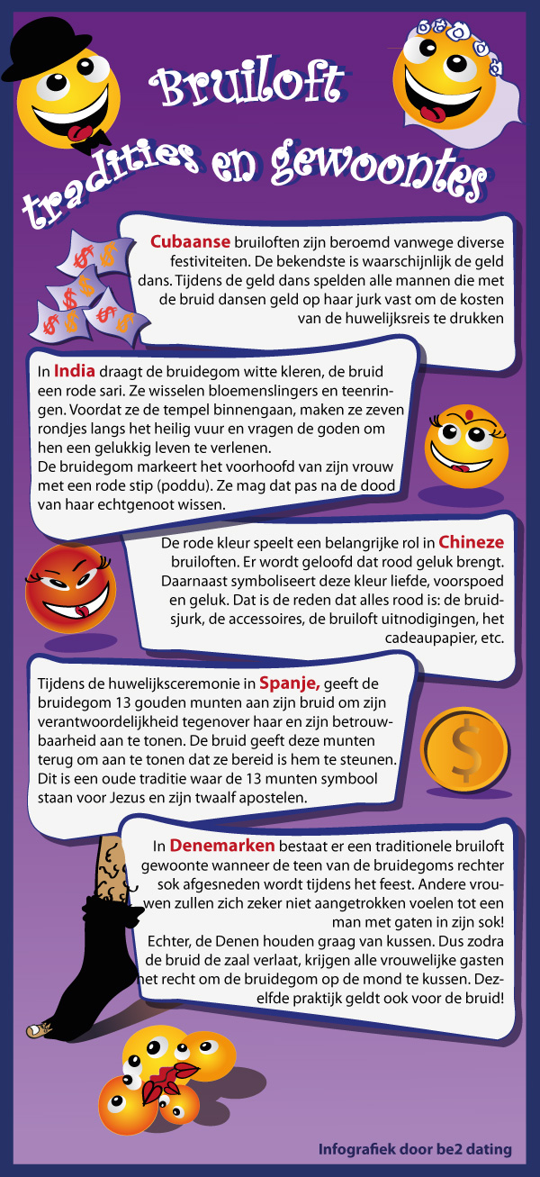 Infographic Trouwen In Het Buitenland
